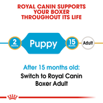 royal-canin-boxer-junior-(boxer-puppy)