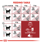 royal-canin-feline-fit secondary 3