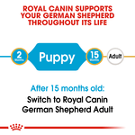 royal-canin-german-shepherd-junior-(puppy) secondary 2