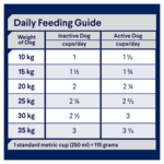 advance-active-adult-dry-dog-food-chicken-with-rice