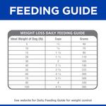 hills-prescription-diet-metabolic-weight-management-dry-dog-food
