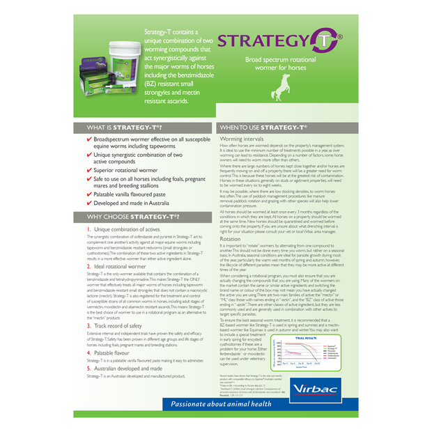 strategy-t-wormer-paste